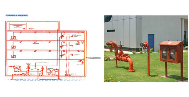 Fire Hydrant System Usha Fire